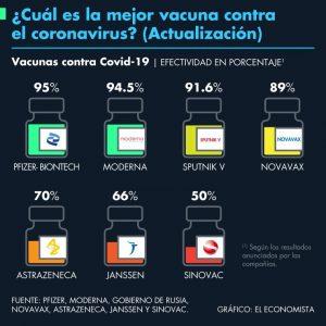 Producción de vacuna Sputnik V en México arrancará la última semana de junio
